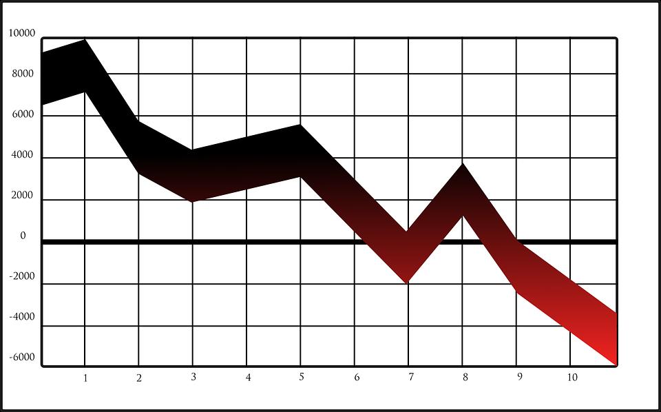 ריבית ההיוון חזרה ל-3%: צפי לירידת תעריפים בביטוח חובה, השאלה – בכמה?